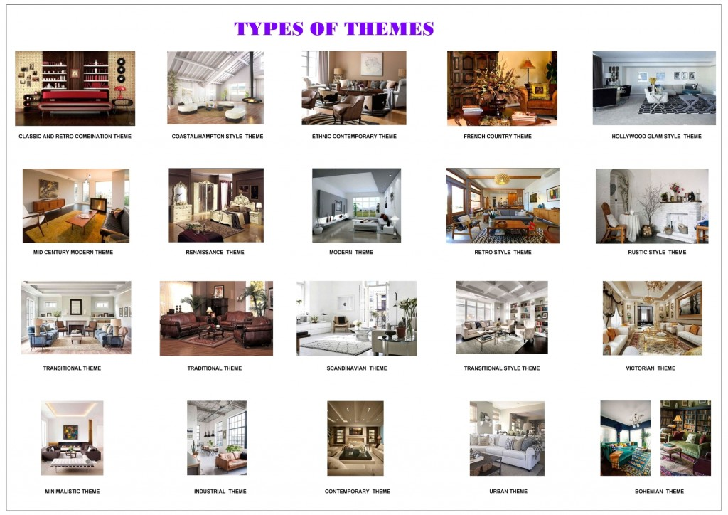 Types-of-themes